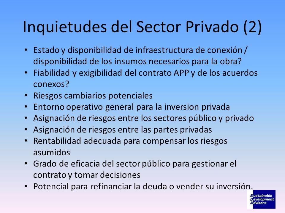 Inquietudes del Sector Privado (2) Estado y disponibilidad de infraestructura de conexión / disponibilidad de los insumos necesarios para la obra? Fia
