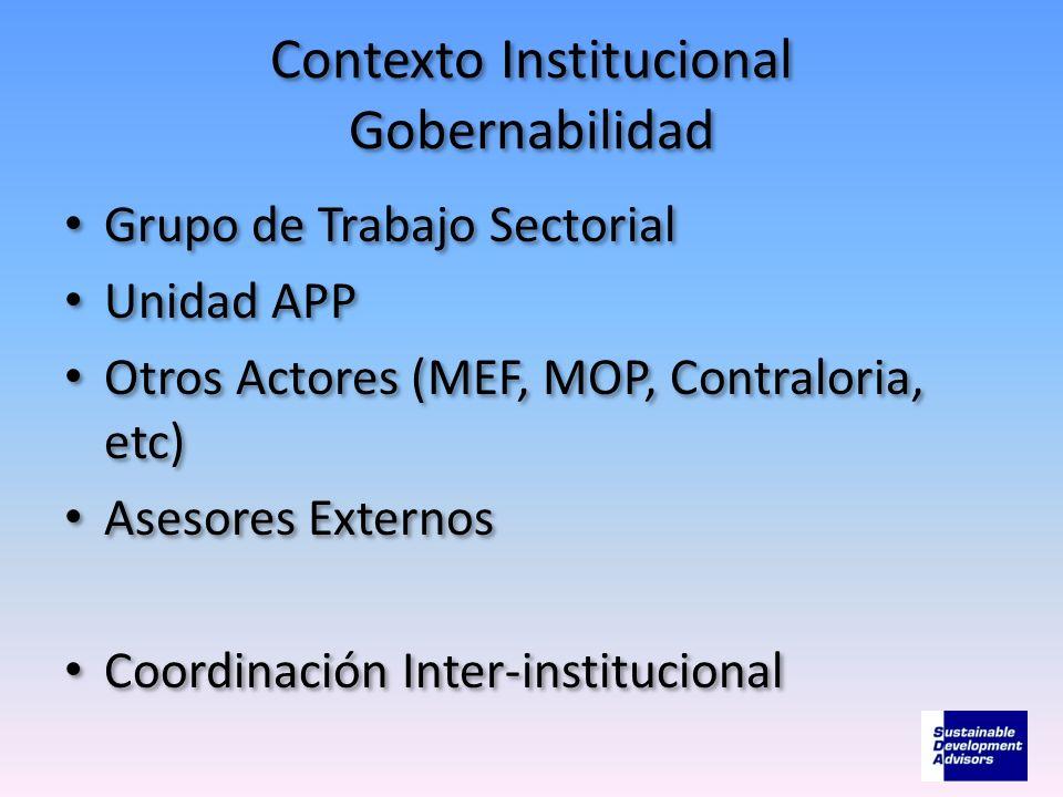 Contexto Institucional Gobernabilidad Grupo de Trabajo Sectorial Unidad APP Otros Actores (MEF, MOP, Contraloria, etc) Asesores Externos Coordinación