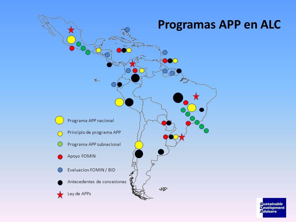 Programas APP en ALC Programa APP nacional Principio de programa APP Programa APP subnacional Apoyo FOMIN Evaluacion FOMIN / BID Antecedentes de conce