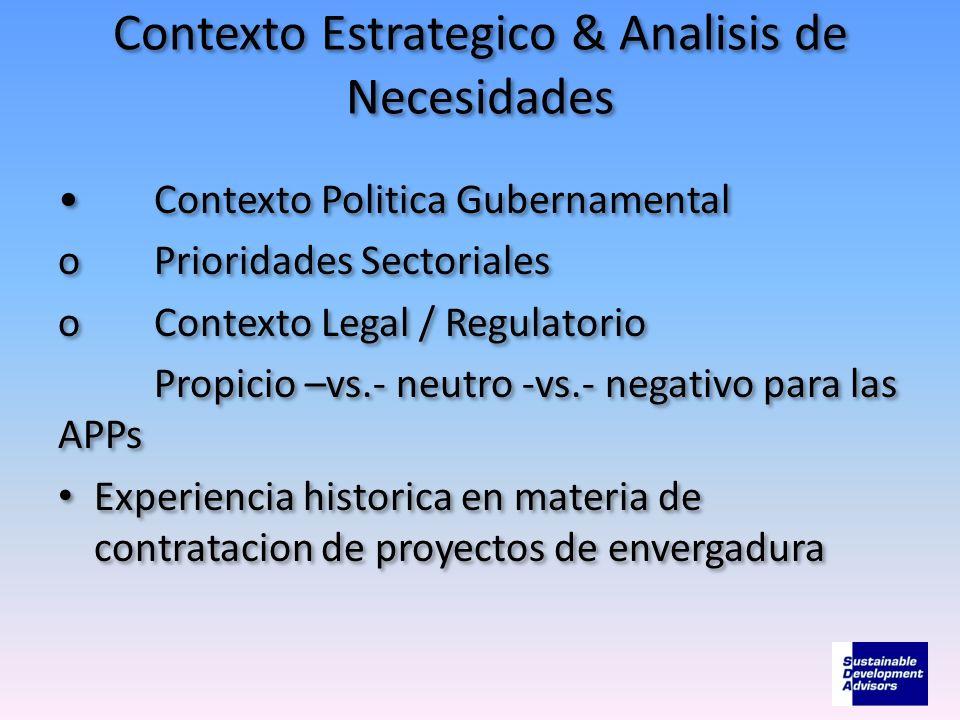 Contexto Estrategico & Analisis de Necesidades Contexto Politica Gubernamental oPrioridades Sectoriales oContexto Legal / Regulatorio Propicio –vs.- n