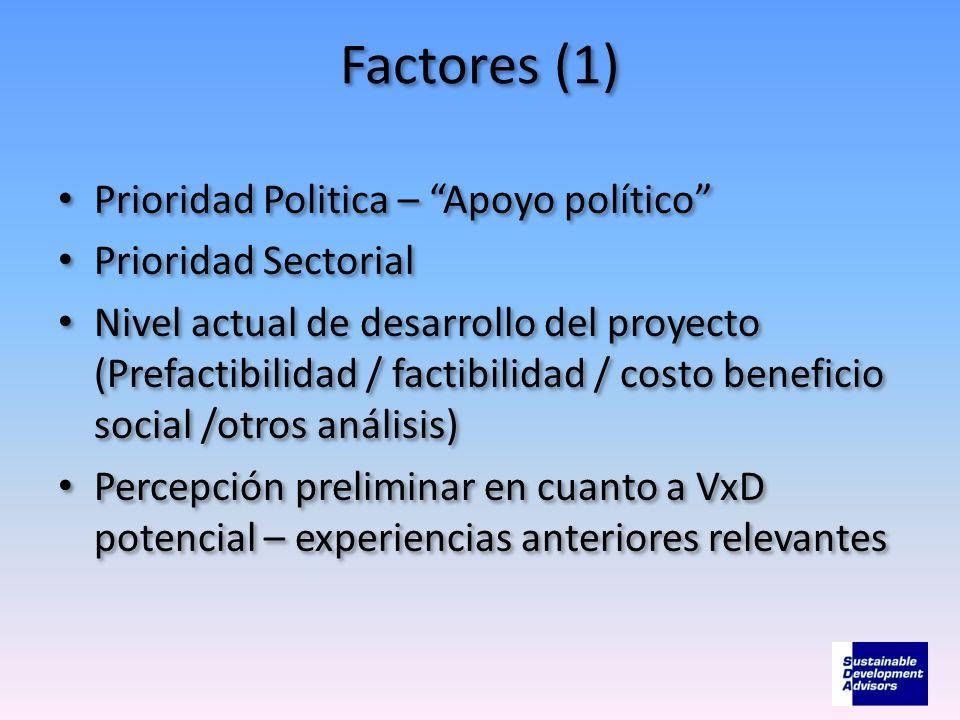 Factores (1) Prioridad Politica – Apoyo político Prioridad Sectorial Nivel actual de desarrollo del proyecto (Prefactibilidad / factibilidad / costo b