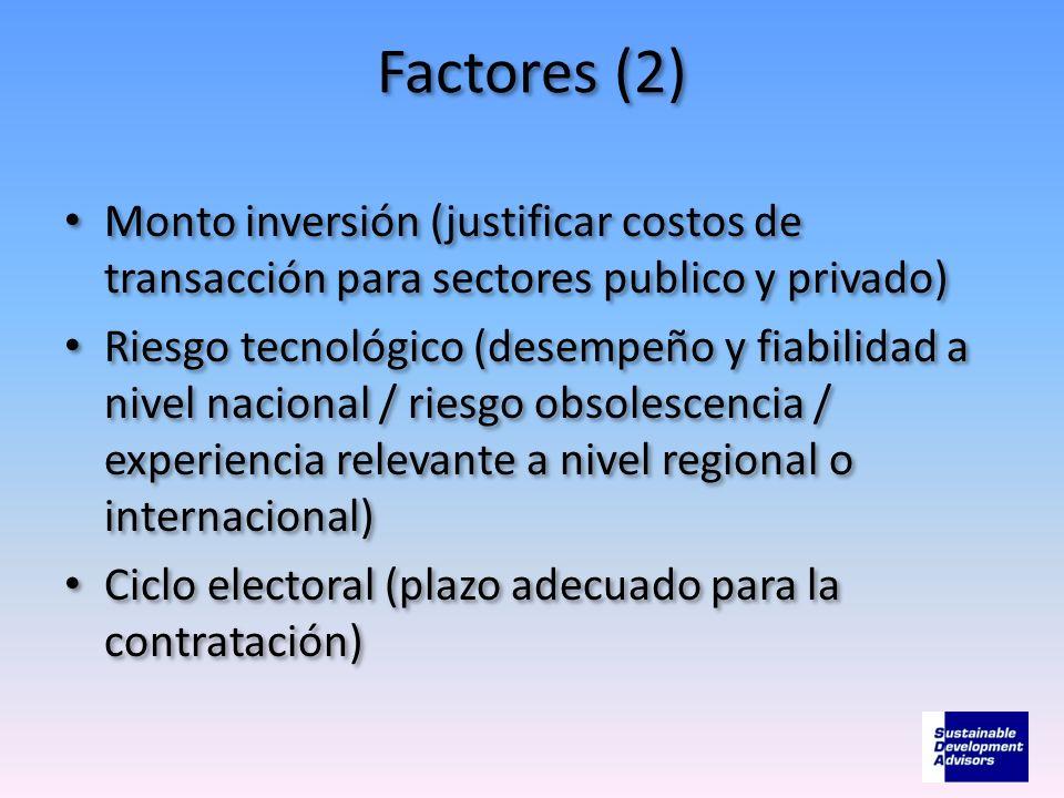 Factores (2) Monto inversión (justificar costos de transacción para sectores publico y privado) Riesgo tecnológico (desempeño y fiabilidad a nivel nac