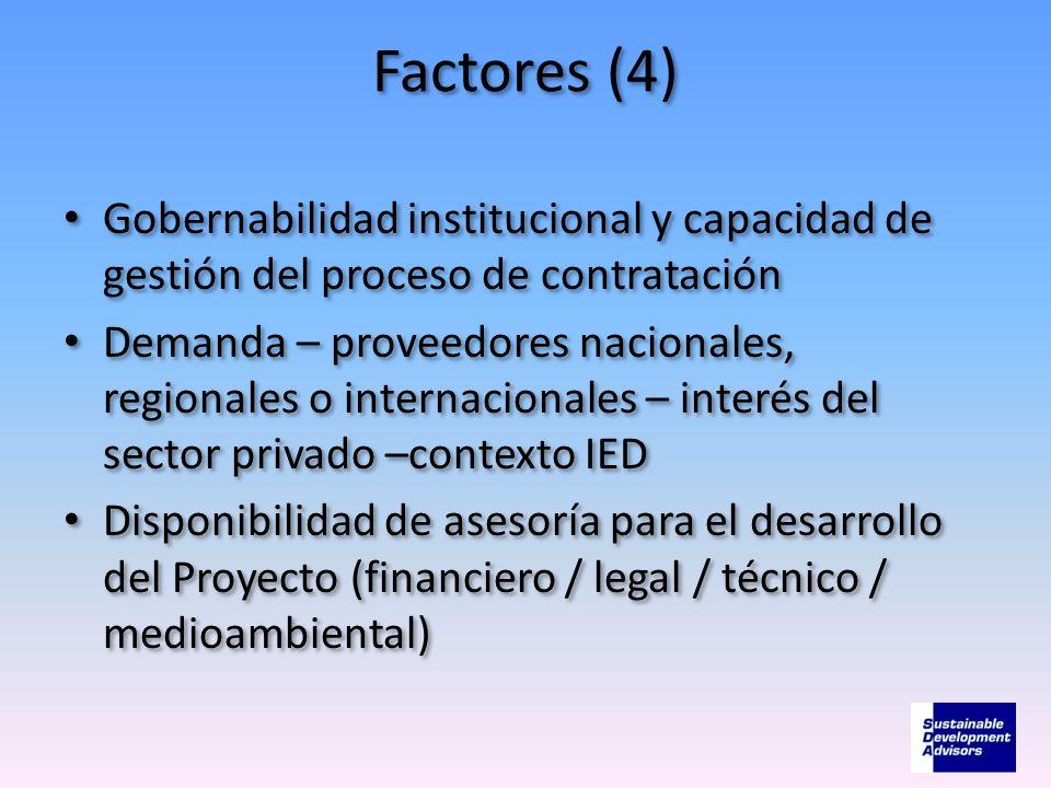 Factores (4) Gobernabilidad institucional y capacidad de gestión del proceso de contratación Demanda – proveedores nacionales, regionales o internacio