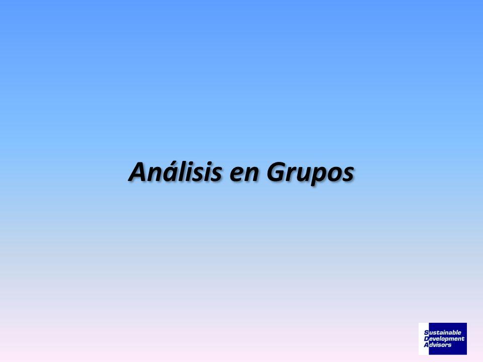Análisis en Grupos