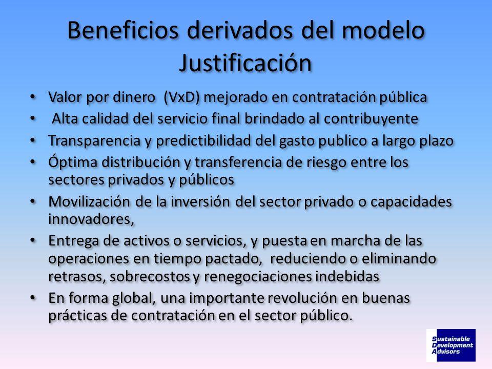 Beneficios derivados del modelo Justificación Valor por dinero (VxD) mejorado en contratación pública Alta calidad del servicio final brindado al cont