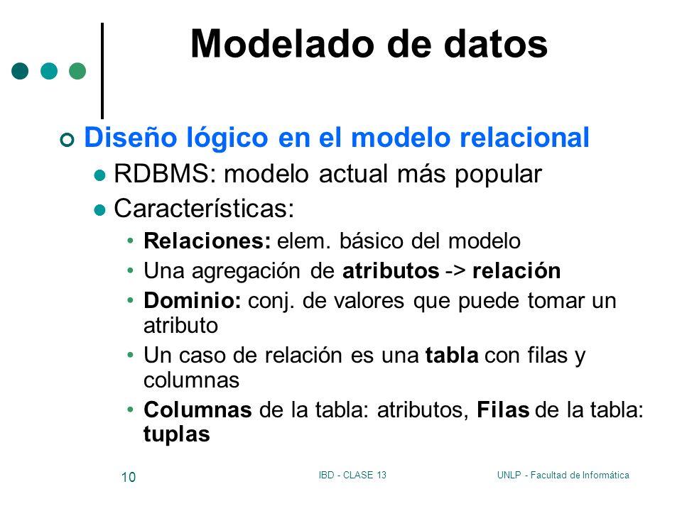 UNLP - Facultad de InformáticaIBD - CLASE 13 10 Modelado de datos Diseño lógico en el modelo relacional RDBMS: modelo actual más popular Característic