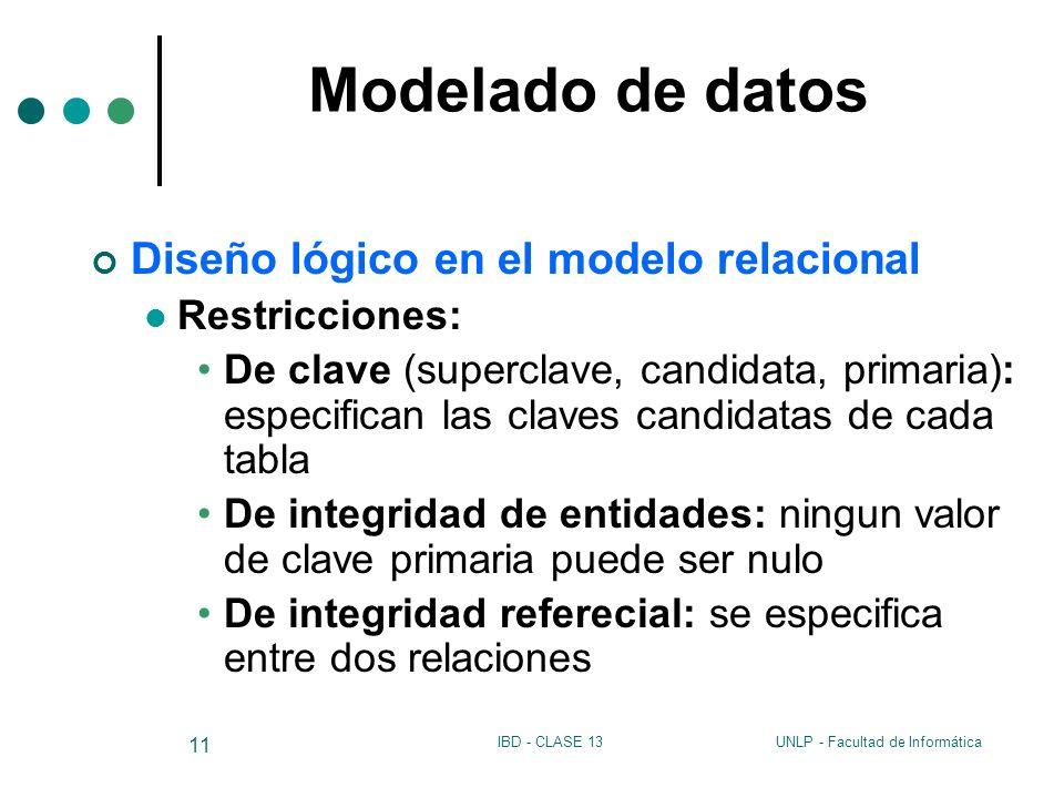 UNLP - Facultad de InformáticaIBD - CLASE 13 11 Modelado de datos Diseño lógico en el modelo relacional Restricciones: De clave (superclave, candidata