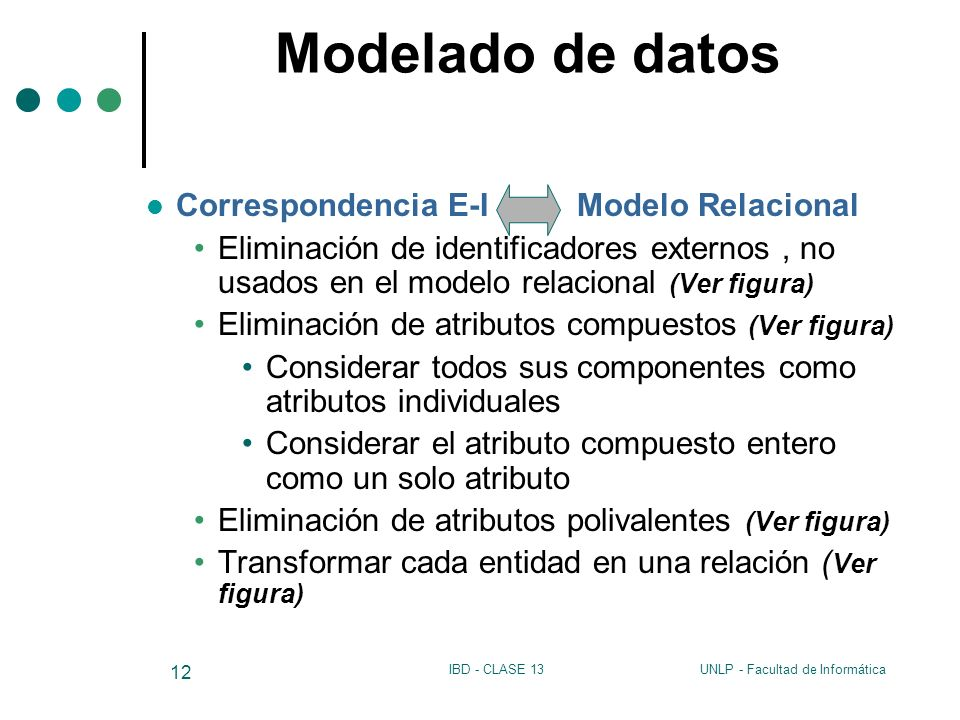 UNLP - Facultad de InformáticaIBD - CLASE 13 12 Modelado de datos Correspondencia E-I Modelo Relacional Eliminación de identificadores externos, no us