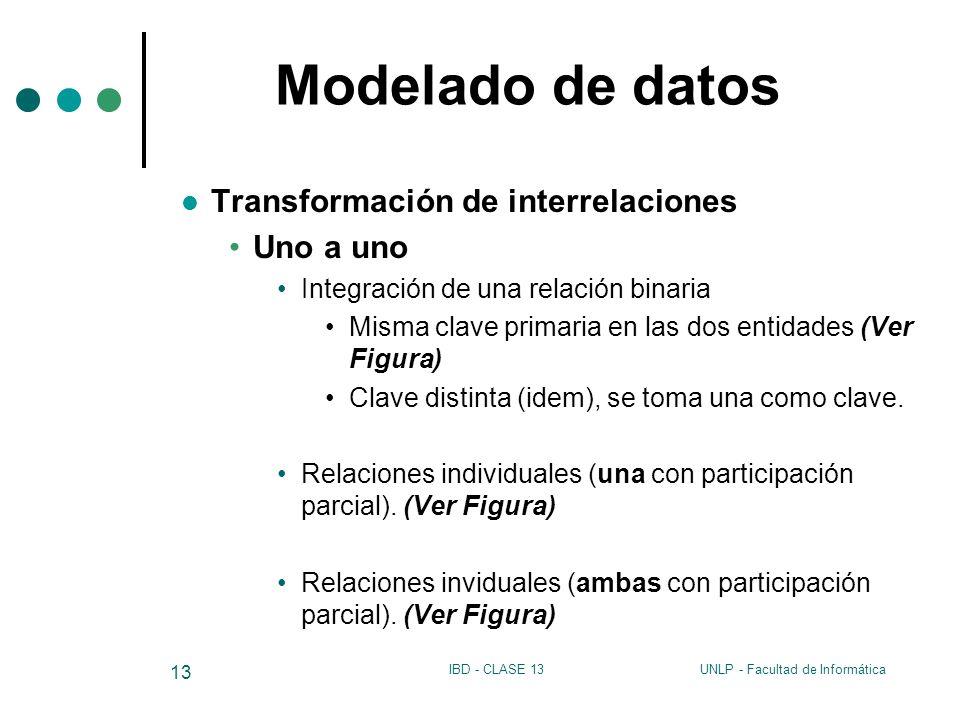 UNLP - Facultad de InformáticaIBD - CLASE 13 13 Modelado de datos Transformación de interrelaciones Uno a uno Integración de una relación binaria Mism