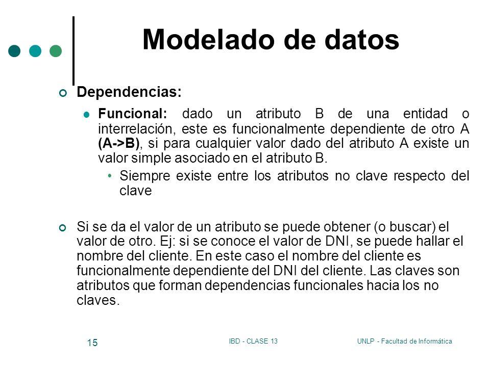 UNLP - Facultad de InformáticaIBD - CLASE 13 15 Modelado de datos Dependencias: Funcional: dado un atributo B de una entidad o interrelación, este es