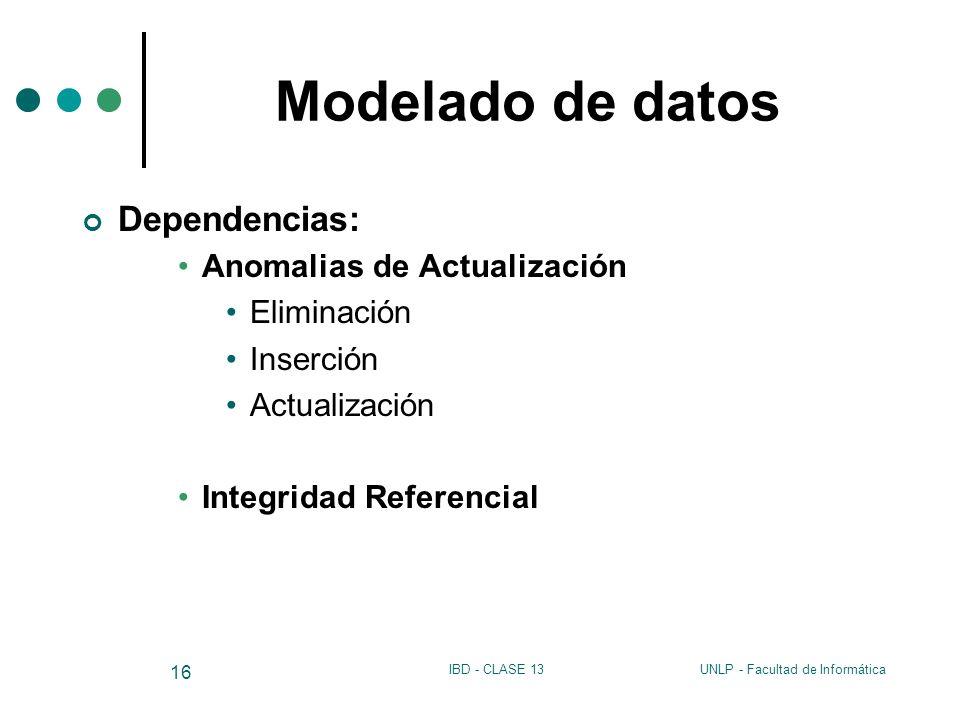 UNLP - Facultad de InformáticaIBD - CLASE 13 16 Modelado de datos Dependencias: Anomalias de Actualización Eliminación Inserción Actualización Integri
