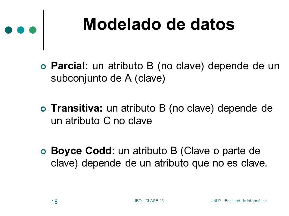 UNLP - Facultad de InformáticaIBD - CLASE 13 18 Modelado de datos Parcial: un atributo B (no clave) depende de un subconjunto de A (clave) Transitiva: