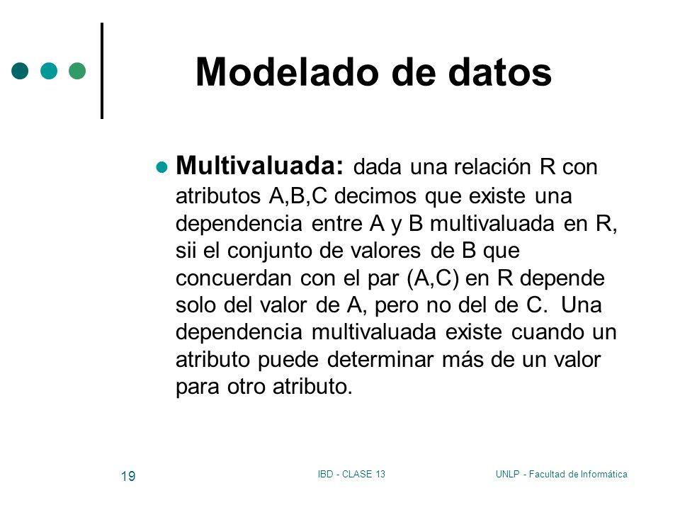 UNLP - Facultad de InformáticaIBD - CLASE 13 19 Modelado de datos Multivaluada: dada una relación R con atributos A,B,C decimos que existe una depende