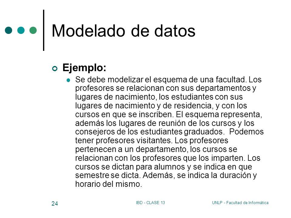 UNLP - Facultad de InformáticaIBD - CLASE 13 24 Modelado de datos Ejemplo: Se debe modelizar el esquema de una facultad. Los profesores se relacionan