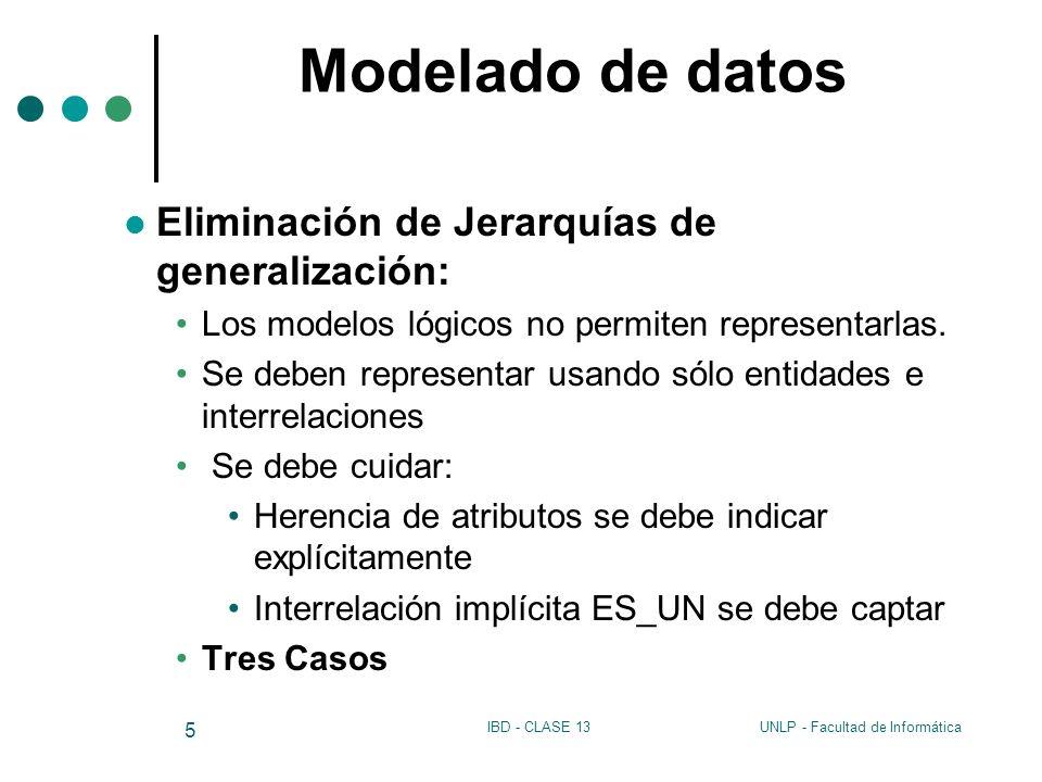 UNLP - Facultad de InformáticaIBD - CLASE 13 5 Modelado de datos Eliminación de Jerarquías de generalización: Los modelos lógicos no permiten represen