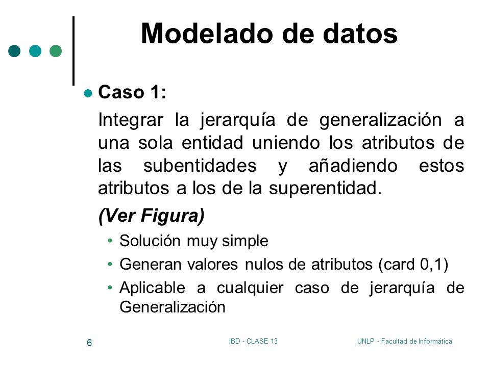 UNLP - Facultad de InformáticaIBD - CLASE 13 6 Modelado de datos Caso 1: Integrar la jerarquía de generalización a una sola entidad uniendo los atribu