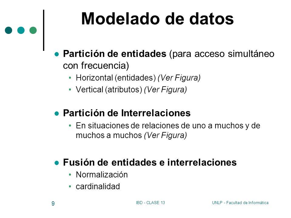 UNLP - Facultad de InformáticaIBD - CLASE 13 9 Modelado de datos Partición de entidades (para acceso simultáneo con frecuencia) Horizontal (entidades)