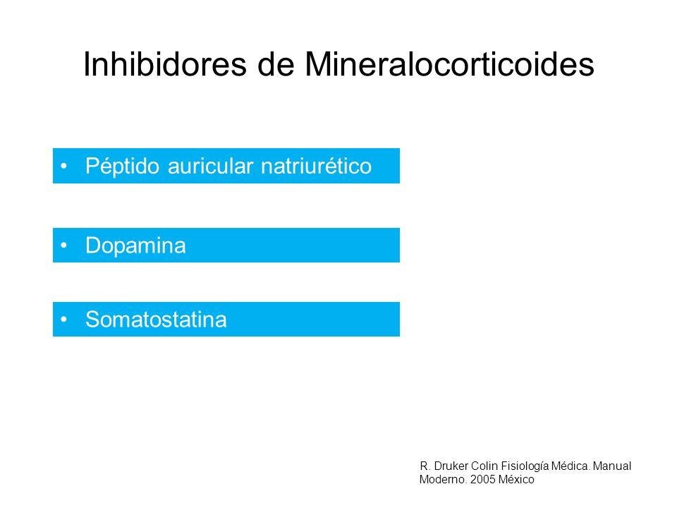 Inhibidores de Mineralocorticoides Péptido auricular natriurético Dopamina Somatostatina R. Druker Colin Fisiología Médica. Manual Moderno. 2005 Méxic