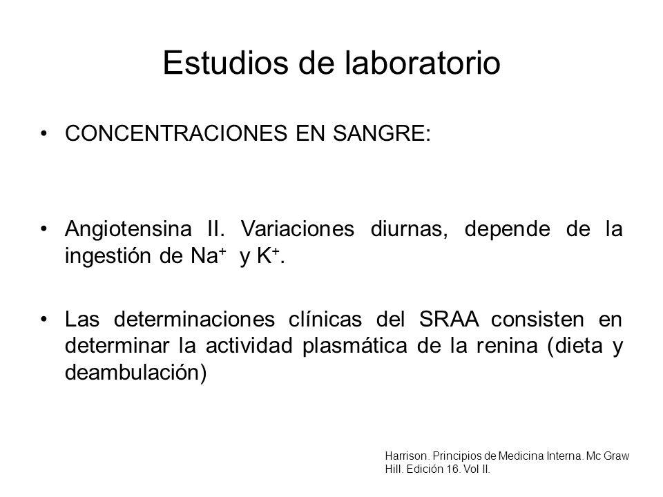 Estudios de laboratorio CONCENTRACIONES EN SANGRE: Angiotensina II. Variaciones diurnas, depende de la ingestión de Na + y K +. Las determinaciones cl