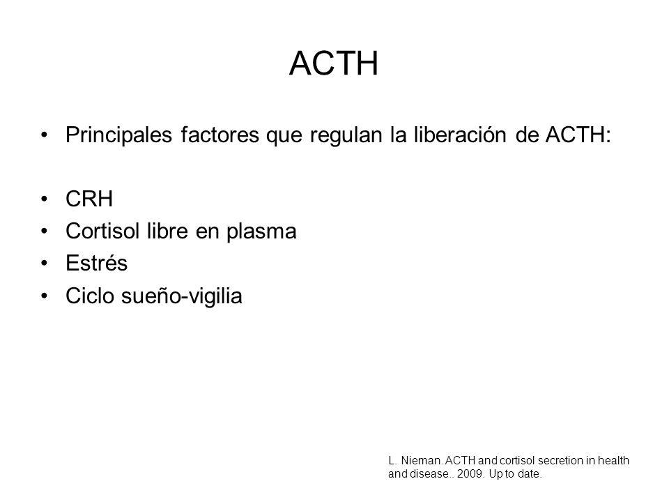 ACTH Principales factores que regulan la liberación de ACTH: CRH Cortisol libre en plasma Estrés Ciclo sueño-vigilia L. Nieman. ACTH and cortisol secr
