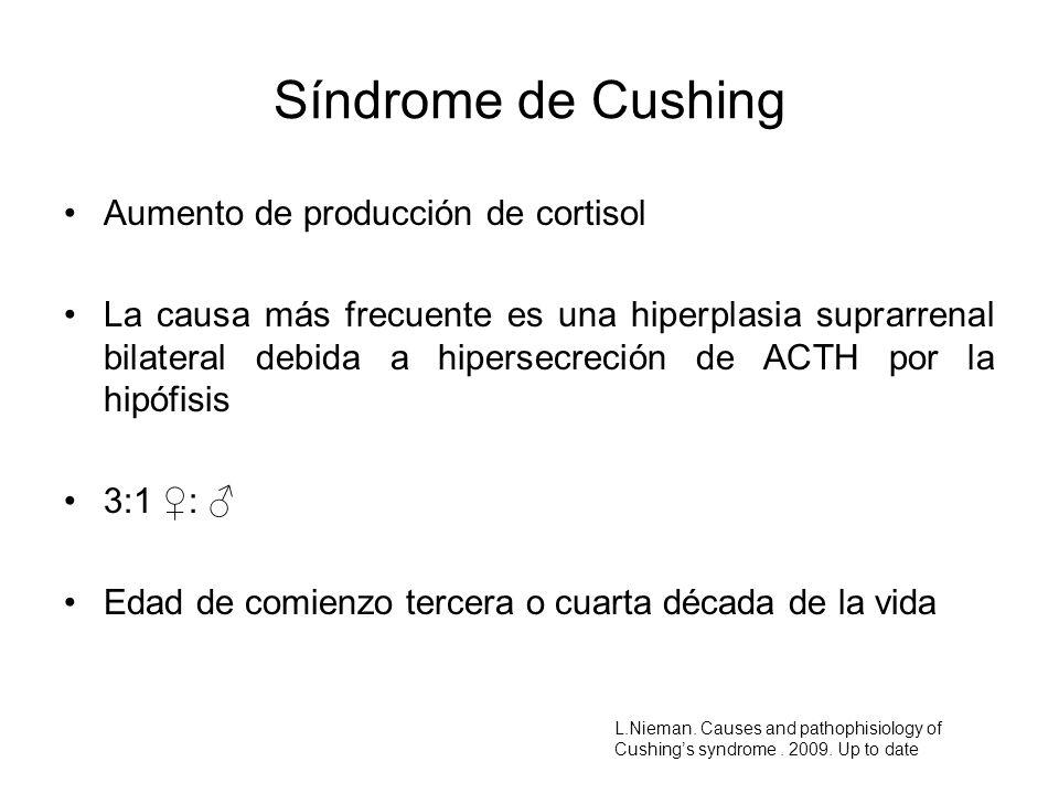 Síndrome de Cushing Aumento de producción de cortisol La causa más frecuente es una hiperplasia suprarrenal bilateral debida a hipersecreción de ACTH