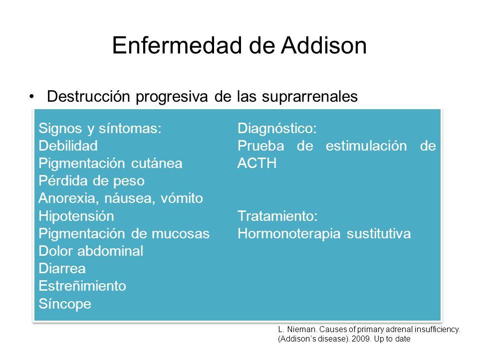 Enfermedad de Addison Destrucción progresiva de las suprarrenales Signos y síntomas: Debilidad Pigmentación cutánea Pérdida de peso Anorexia, náusea,