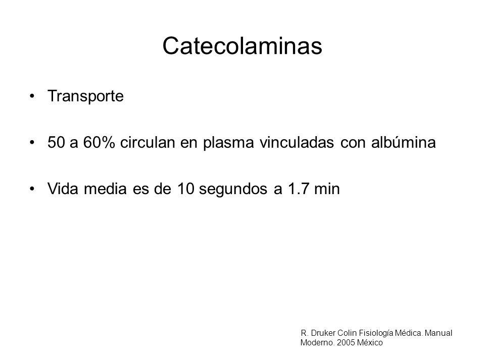 Catecolaminas Eliminación: Son eliminadas en los diferentes compartimentos celulares a) Espacios sinápticos y en el líquido intersticial b) Sitios de recaptura oxidasa de monoaminas (MAO) catecol – O – metiltransferasa (COMT) R.