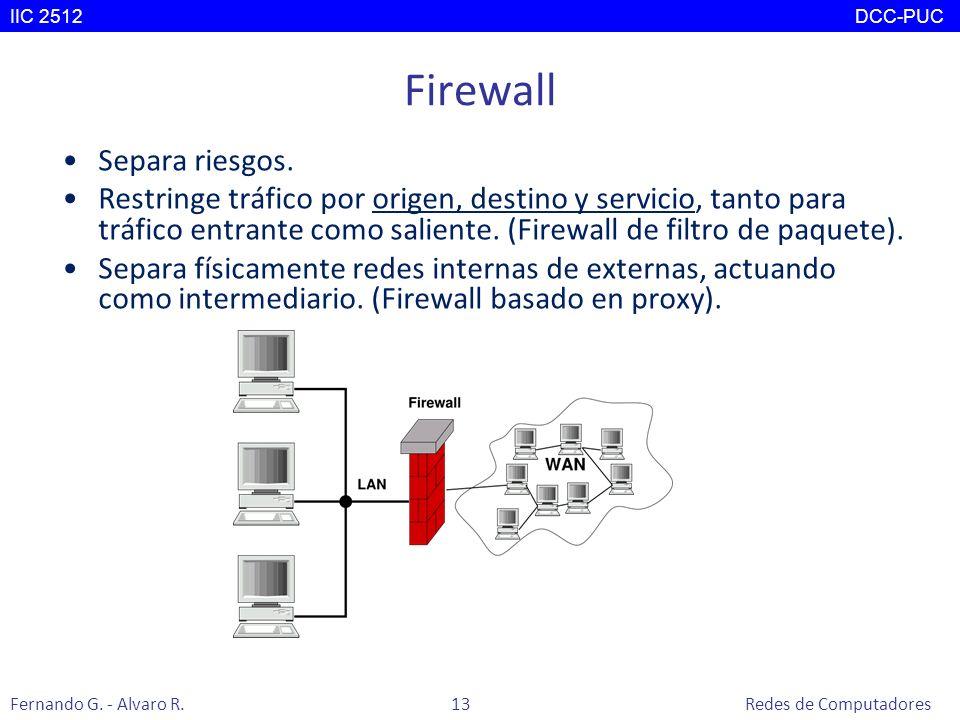 Firewall Separa riesgos. Restringe tráfico por origen, destino y servicio, tanto para tráfico entrante como saliente. (Firewall de filtro de paquete).
