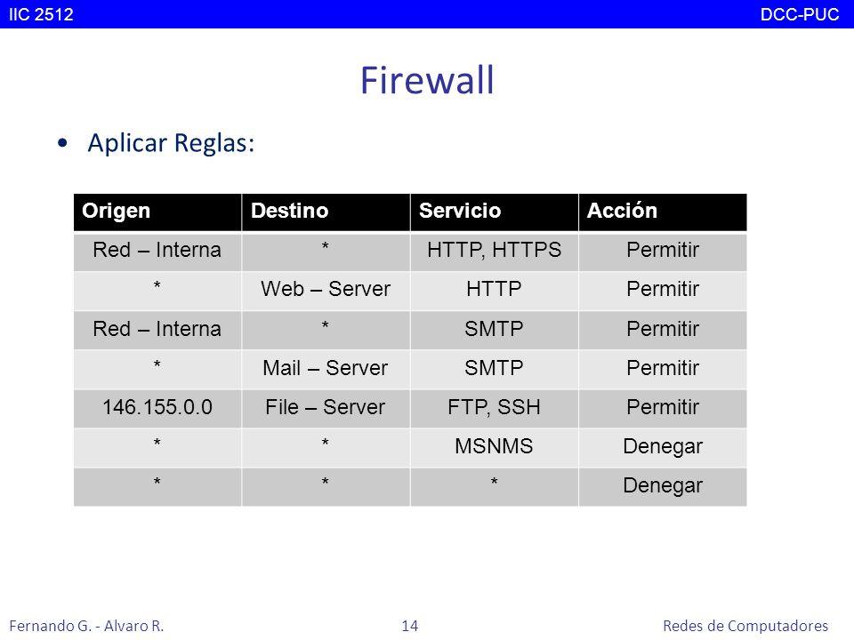 Firewall Aplicar Reglas: IIC 2512 DCC-PUC Fernando G. - Alvaro R. 14 Redes de Computadores OrigenDestinoServicioAcción Red – Interna*HTTP, HTTPSPermit