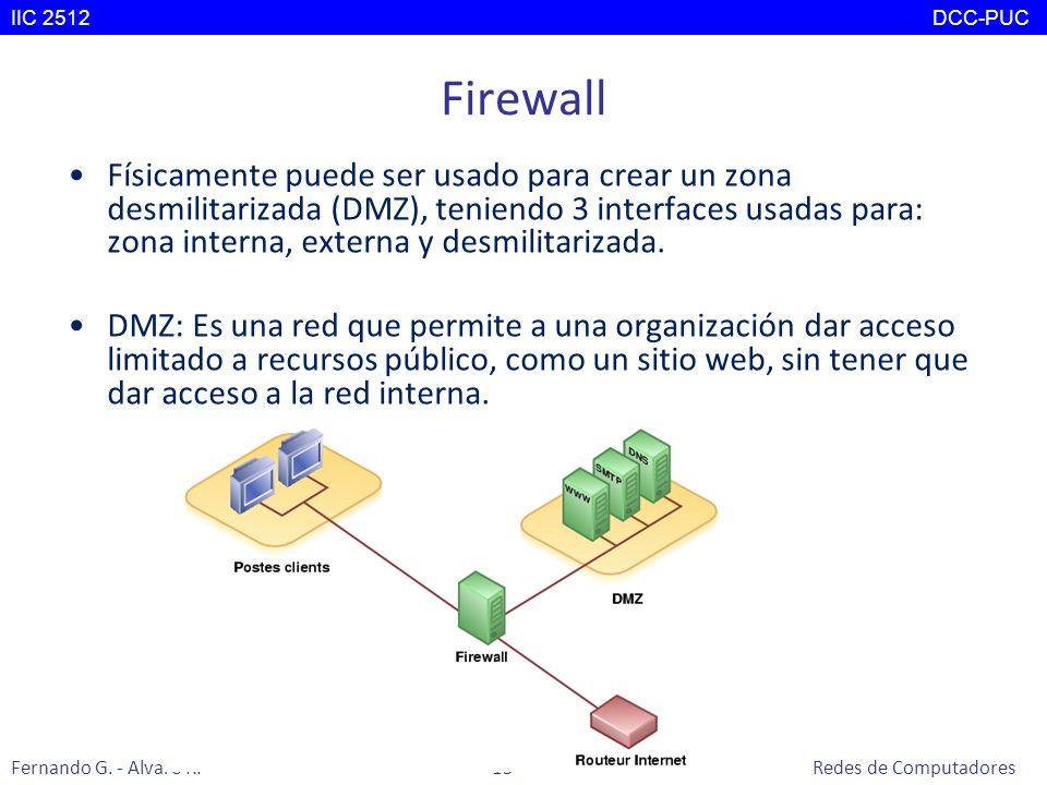 Firewall Físicamente puede ser usado para crear un zona desmilitarizada (DMZ), teniendo 3 interfaces usadas para: zona interna, externa y desmilitariz