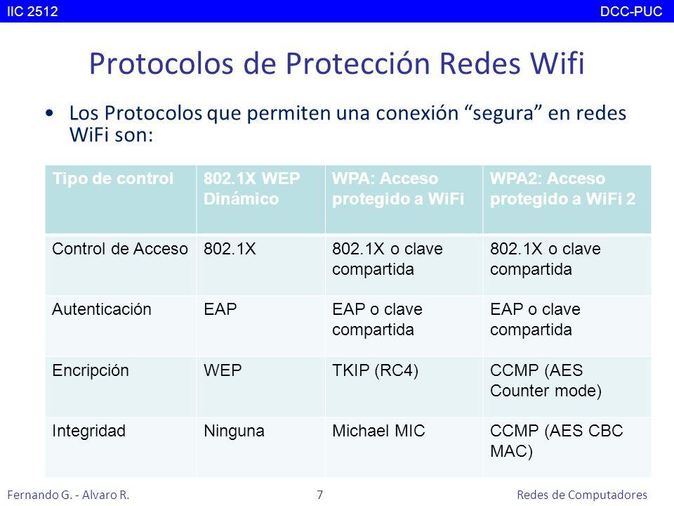 Protocolos de Protección Redes Wifi Los Protocolos que permiten una conexión segura en redes WiFi son: IIC 2512 DCC-PUC Fernando G. - Alvaro R. 7 Rede