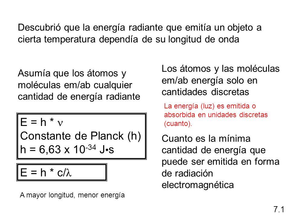 Efecto fotoeléctrico Einstein en 1905 7.2 Es un fenómeno en el que los electrones son expulsados desde la superficie de un metal, el cual se ha expuesto a la luz de almenos determinada energía Los electrones estan unidos por fuezas de atracción en el metal, por lo que para emitirlos se requiere que la luz posee una energía mínima.