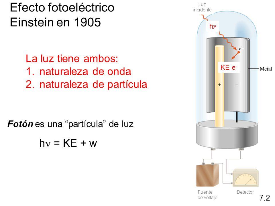 E = h * E = 6,63 x 10 -34 (J s) x 3,00 x 10 8 (m/s) / 0,154 x 10 -9 (m) E = 1,29 x 10 -15 J E = h * c / 7.2 Cuando el cobre se bombardea con electrones de alta- energía, se emiten rayos X.
