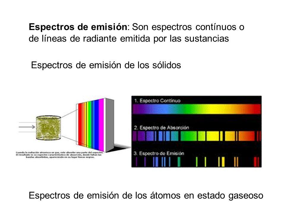 7.3 Línea del espectro de emisión de átomos de hidrógeno Placa fotográfica Colimador Prisma Espectro de líneas Luz separada en varios componentes Tubo de descarga Alto voltaje