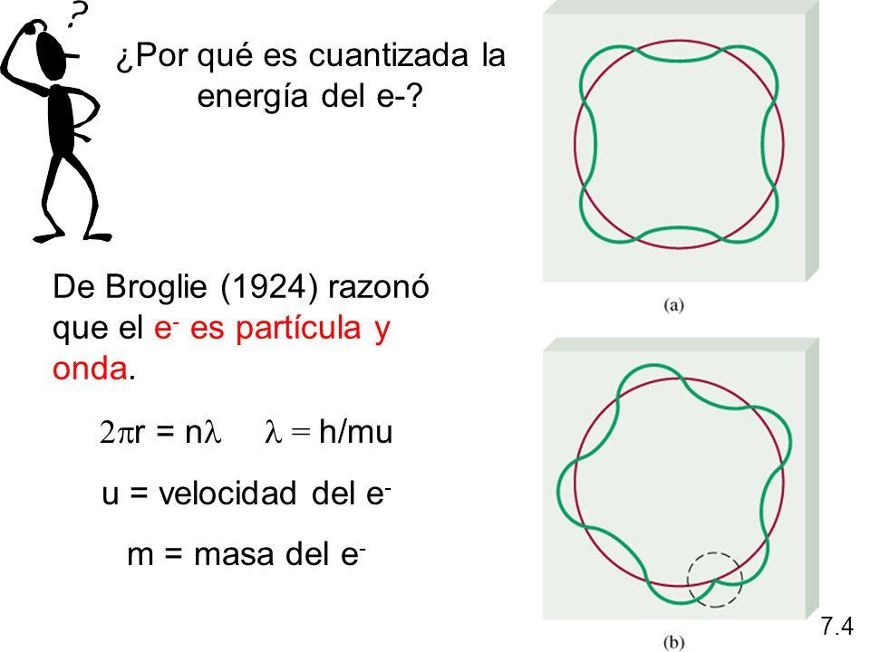 = h/mu = 6.63 x 10 -34 / (2.5 x 10 -3 x 15.6) = 1.7 x 10 -32 m = 1.7 x 10 -23 nm ¿Cuál es la longitud de onda de De Broglie (en nm) relacionada con una pelota de Ping-pong de 2.5 g viajando a 15.6 m/s.