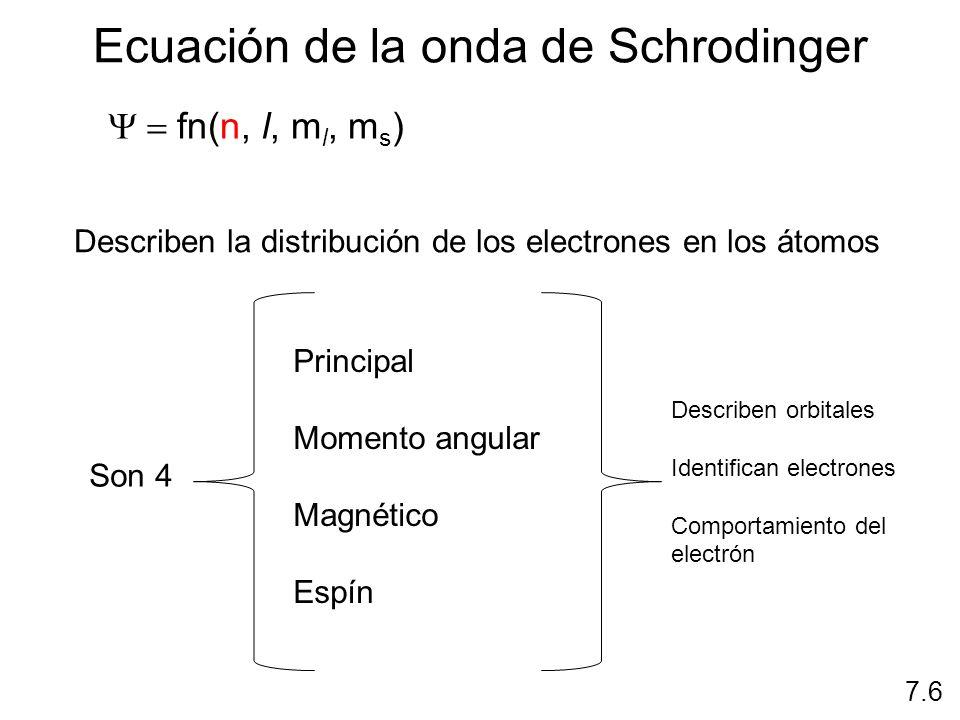 Ecuación de la onda de Schrodinger número cuántico principal n n = 1, 2, 3, 4, ….