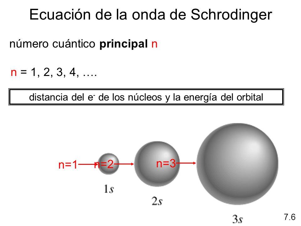 la densidad del e - (orbital 1s) cae rápidamente al aumentar la distancia del núcleo Donde 90% de la densidad e - se encuentra por el orbital 1s 7.6 Distancia del núcleo Densidad del electrón