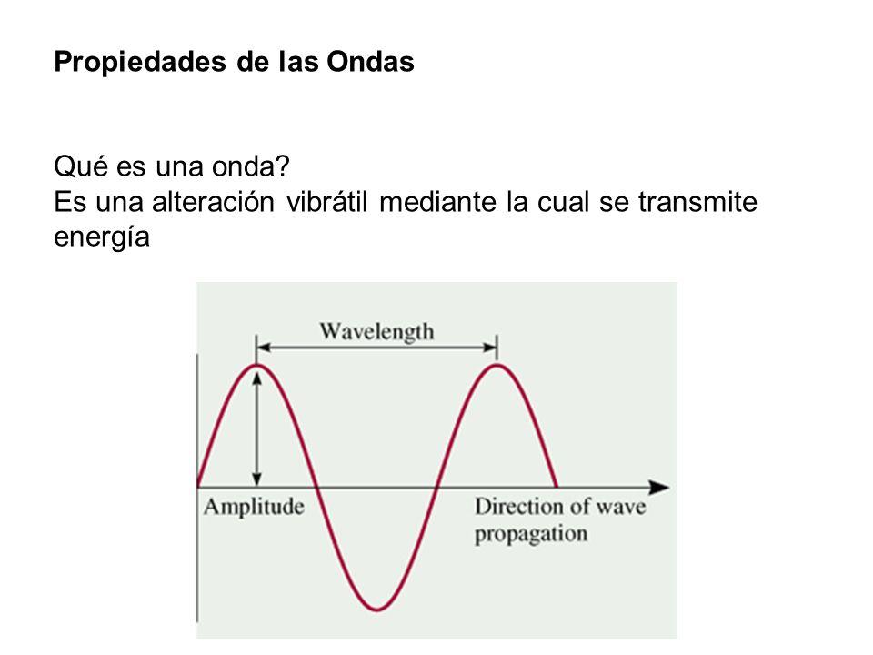 Propiedades de las ondas Longitud de onda ( ) es la distancia entre puntos idénticos de ondas sucesivas.