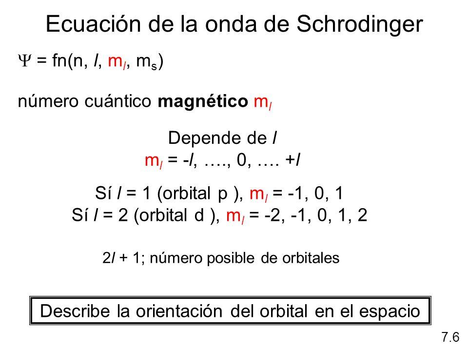 = fn(n, l, m l, m s ) número cuántico del spin m s Peq imanes, giran dependiendo del campo magnético que se le aplique m s = +½ o -½ Ecuación de la onda de Schrodinger m s = -½m s = +½ 7.6 Horno Rayo de átomos Pantalla colimadora Imán Pantalla detectora La mitad de los e- giran a favor y la otra mitad en contra