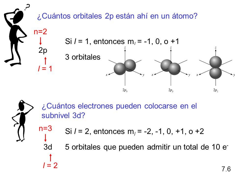 Llenar electrones en orbitales de energía más baja (Principio de Aufbau) H 1 electrón H 1s 1 He 2 electrones He 1s 2 Li 3 electrones Li 1s 2 2s 1 Be 4 electrones Be 1s 2 2s 2 B 5 electrones B 1s 2 2s 2 2p 1 C 6 electrones ?.