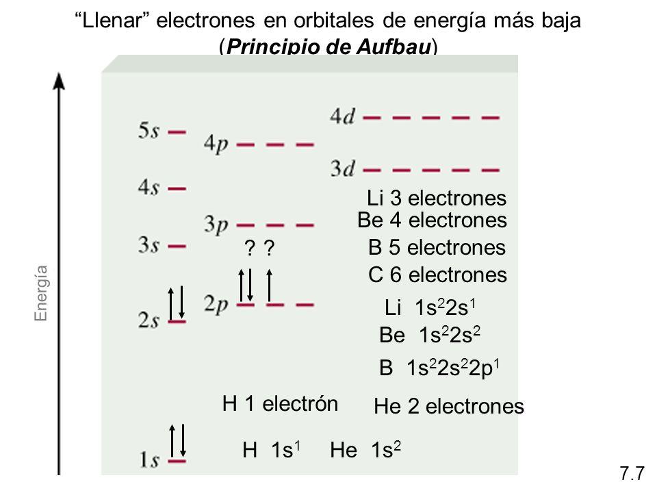 C 6 electrones La distribución de electrones más estable en los subniveles es la que tiene el mayor número de espines paralelos (regla de Hund).