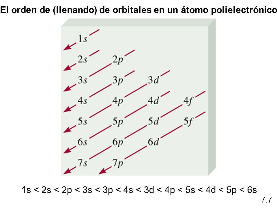 ¿Cuál es la configuración electrónica del K.¿Cuál es la configuración electrónica del Ar.