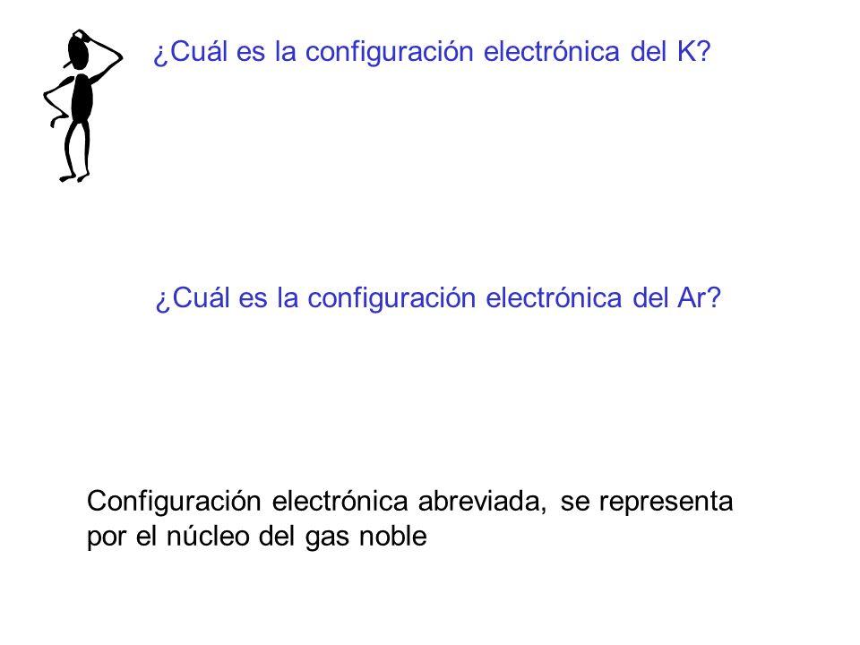 ¿Cuál es la configuración electrónica del Mg.