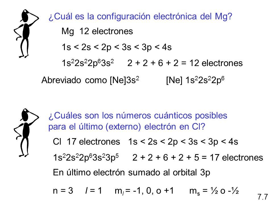 Subnivel externo que se llena con electrones 7.8