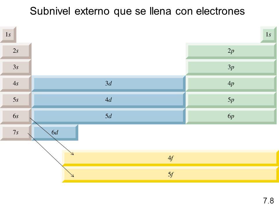 ¿Cuál es la configuración electrónica del Cr.¿Cuál es la configuración electrónica del Cu.