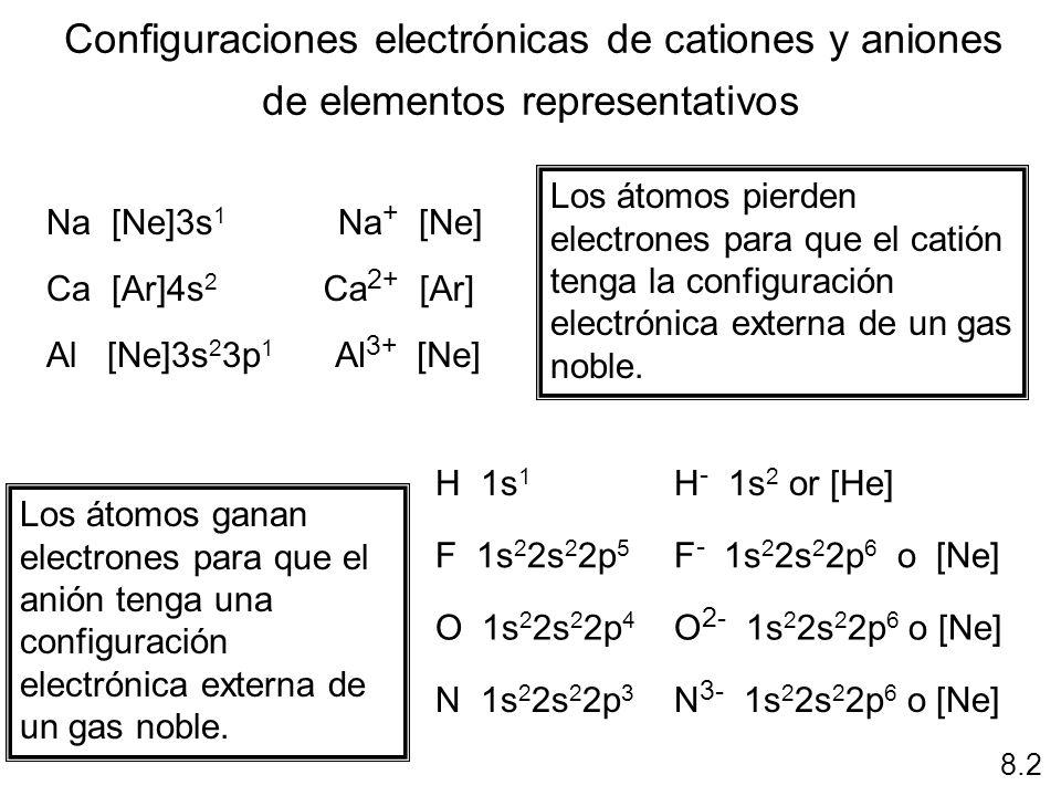 Na + : [Ne]Al 3+ : [Ne]F - : 1s 2 2s 2 2p 6 o [Ne] O 2- : 1s 2 2s 2 2p 6 o [Ne]N 3- : 1s 2 2s 2 2p 6 o [Ne] Na +, Al 3+, F -, O 2-, y N 3- son todos isoelectrónicos con Ne ¿Qué átomo neutral es isoelectrónico con H - .