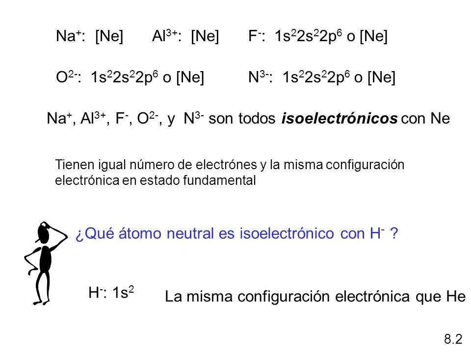 Configuración electrónica de cationes de metales de transición 8.2 Cuando un catión se forma de un átomo de un metal de transición, los electrones que siempre se pierden primero son los del orbital ns y después los de los orbitales (n–1)d.