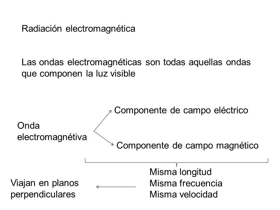 Maxwell (1873), propusó que la luz visible consiste en ondas electromagnéticas.
