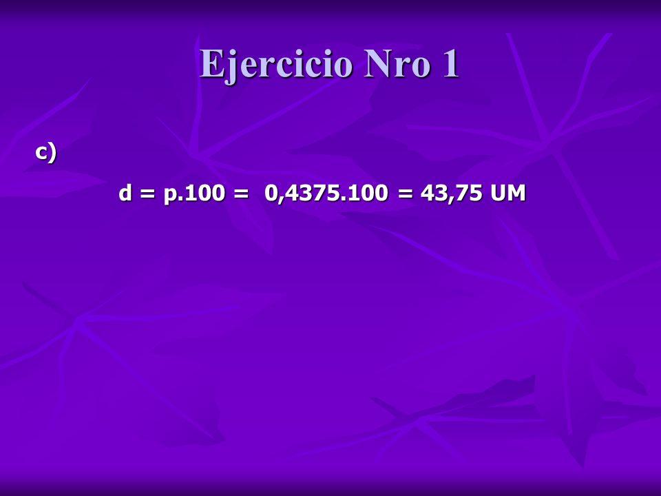 Ejercicio Nro 1 c) d = p.100 = 0,4375.100 = 43,75 UM