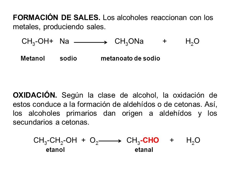 FORMACIÓN DE SALES. Los alcoholes reaccionan con los metales, produciendo sales. CH 3 -OH+ Na CH 3 ONa + H 2 O Metanol sodio metanoato de sodio OXIDAC